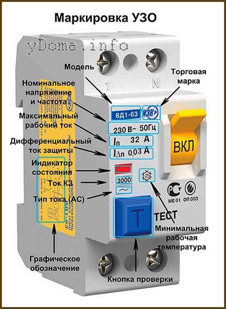 Выбор автоматического выключателя.   www.domamaster.net