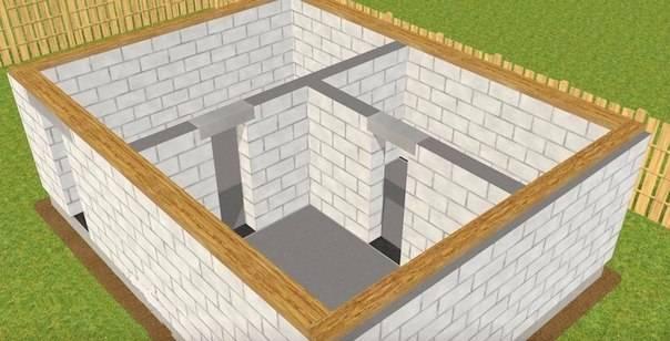 Баня из газосиликатных блоков своими руками: проекты, фото, плюсы и минусы, отзывы