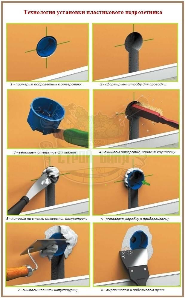 Установка подрозетников: принципы и правила монтажа установочных коробок