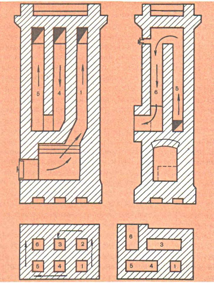 Как сложить печь-голландку из кирпича своими руками | подробная и пошаговая инструкция