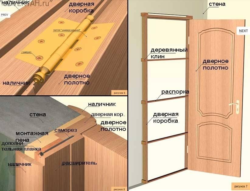 Межкомнатные двери своими руками: инструкция по монтажу и порядку установки