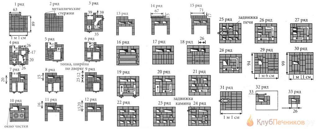 Печь-шведка своими руками: устройство, конструктивные особенности, порядовка