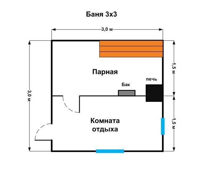 Баня из бруса 3х3: проекты на фото