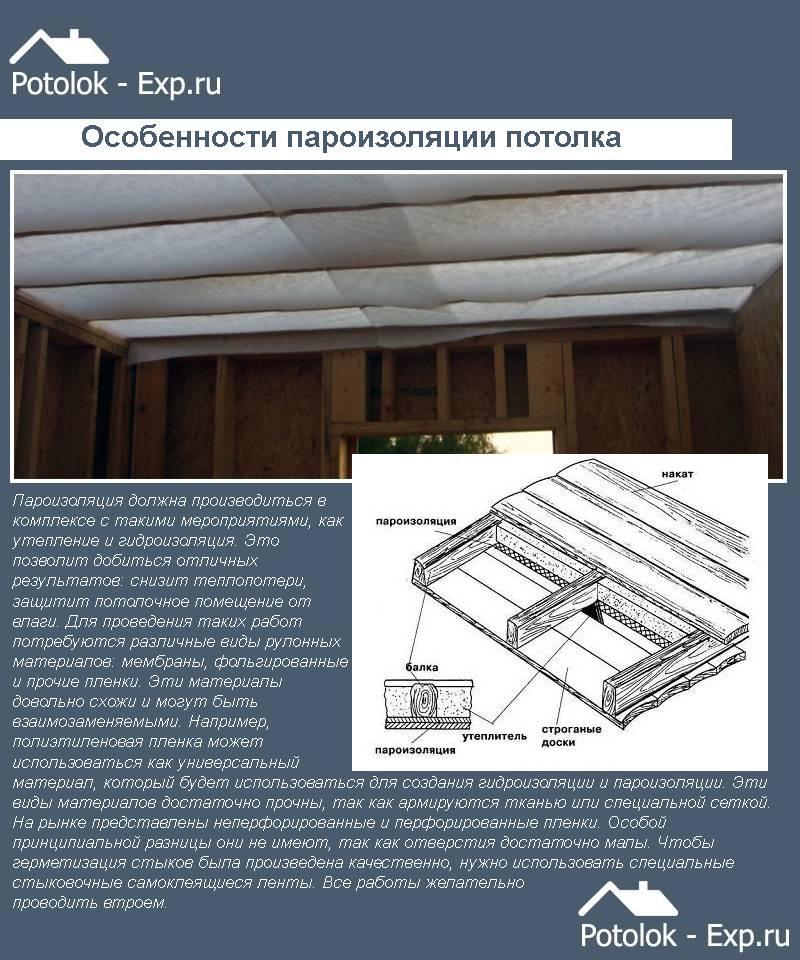 Как сделать пароизоляцию потолка – выбор материала, правила монтажа