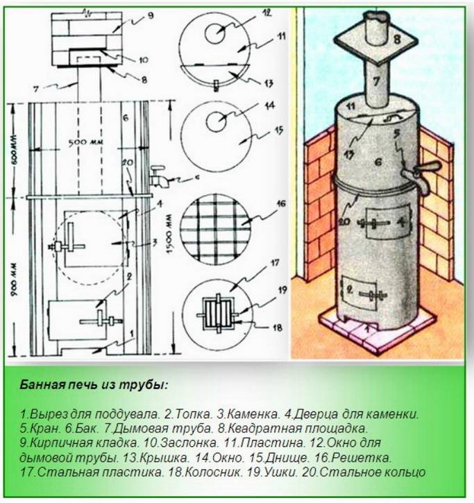 Вертикальная печь для бани из трубы своими руками: инструкция, советы, фото