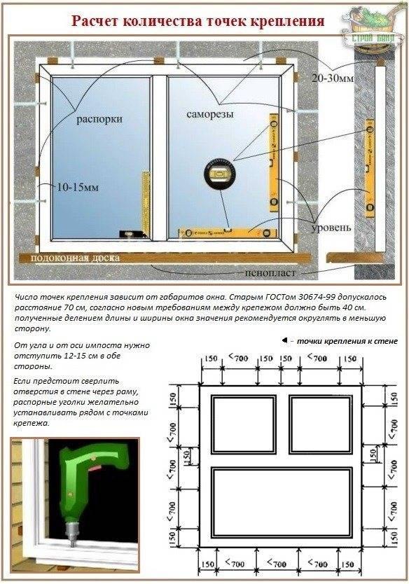 Гост по установке окон пвх в деревянном доме: краткая информация